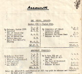School Accounts 1933/1934