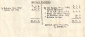 School Accounts 1933/1934