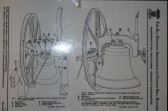 Maintainance of Bell instructions for Saint Peter & Saint Pauls Bells, Chatteris, situated in Bell ringers room.