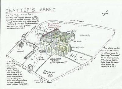Chatteris Abbey