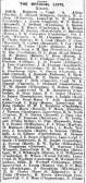 The Cambridge Independent Press Friday August 25th 1916 Official List of killed and wounded soldiers from SuffolkRegiment
