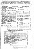 Cricket match from 1890