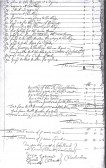 St Andrews Church Wardens accounts 1662. Including Thatching the Town Barn £1.15.6.   2 dossen of Moles 2 shillings 2 pence.