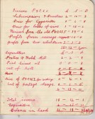 Pymoor & Oxlode Cricket Club Income & Expenditure Account as at 20th February 1939.