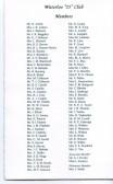 List of Members of the Waterloo 25yr Club in 2000