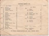 St Neots & District Cricket Club Fixture List 1948 - details of fixtures