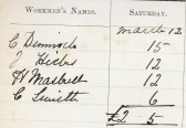Extract from the farm ledger of Mr. Alf. Driver Wilburton