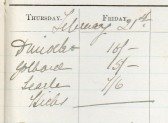 Extract from the farm ledger of Mr. Alf. Driver of Wilburton